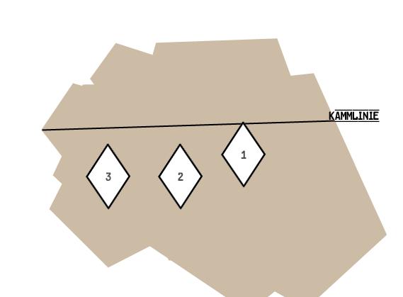Kammlinie Rumpf unten - Draufsicht